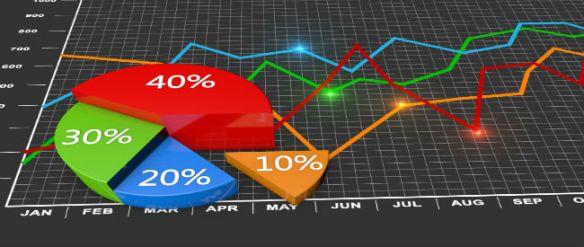 KPIsOverTime
